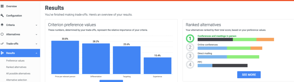Question results