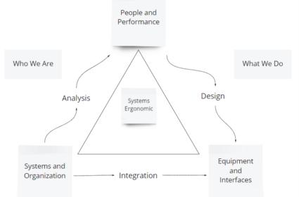Adaptive user support